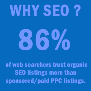 Website-Design-Fact-SEO-2